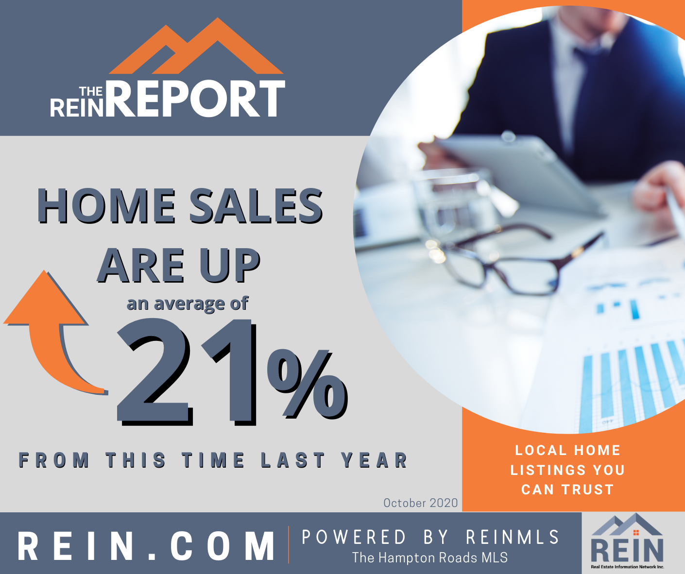 the rein report november 2 homes sales up