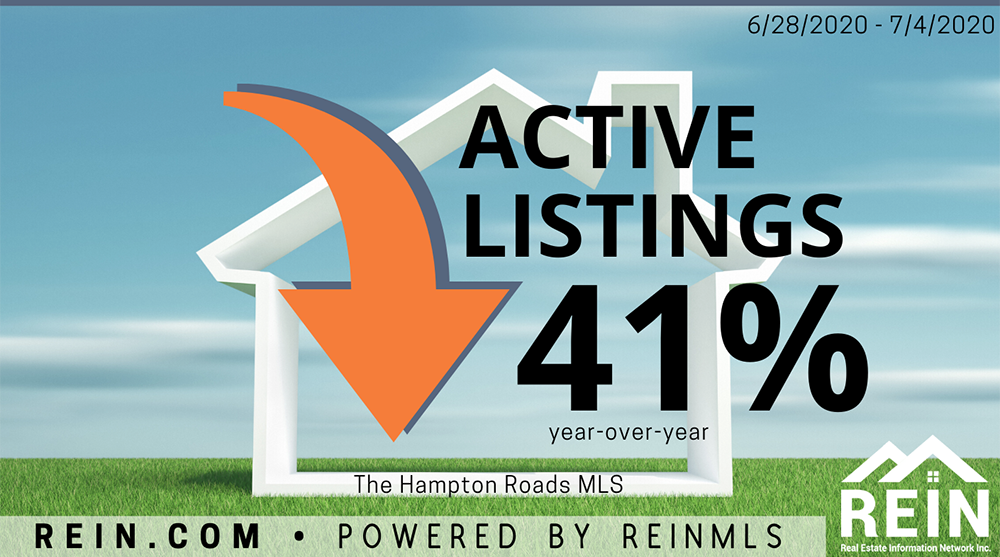 REIN report July Active Listings Down