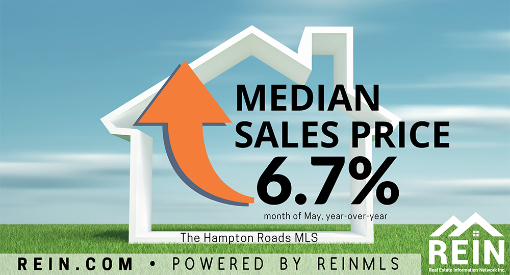 REIN Report June Median Sales Price